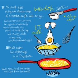 How to Make Scrambled Eggs Illustrated